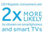 hispanics.smartphones