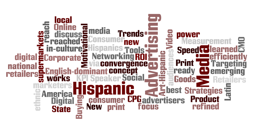 Hispanic Tag Cloud