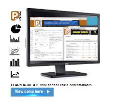 Portada Interactive Directory