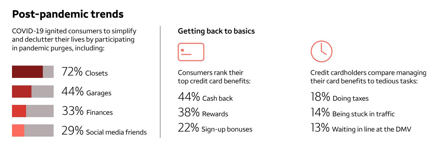Hispanic consumer behavior