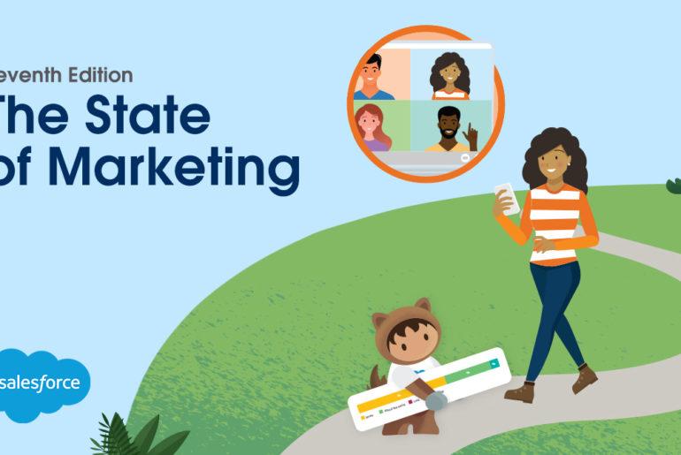 State of Marketing